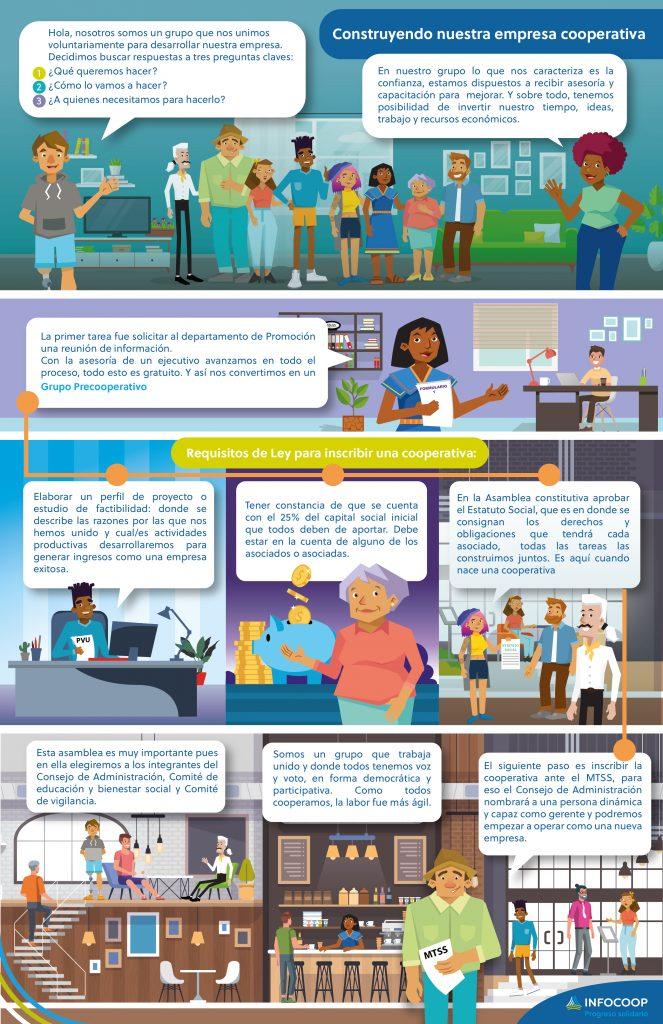 infografía asesoría promoción